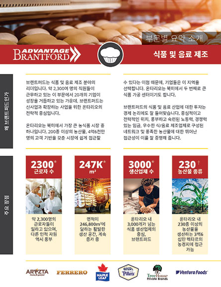 front of the Food and Beverage Manufacturing sector profile in Korean