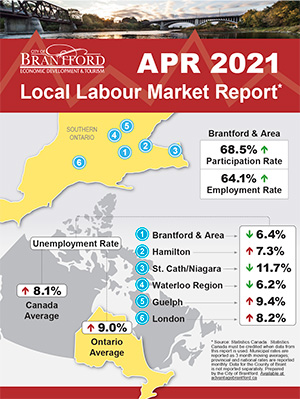 cover of the Brantford CMA Labour Market Report